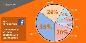 startupcover-facebook-demographic-breakdown-2